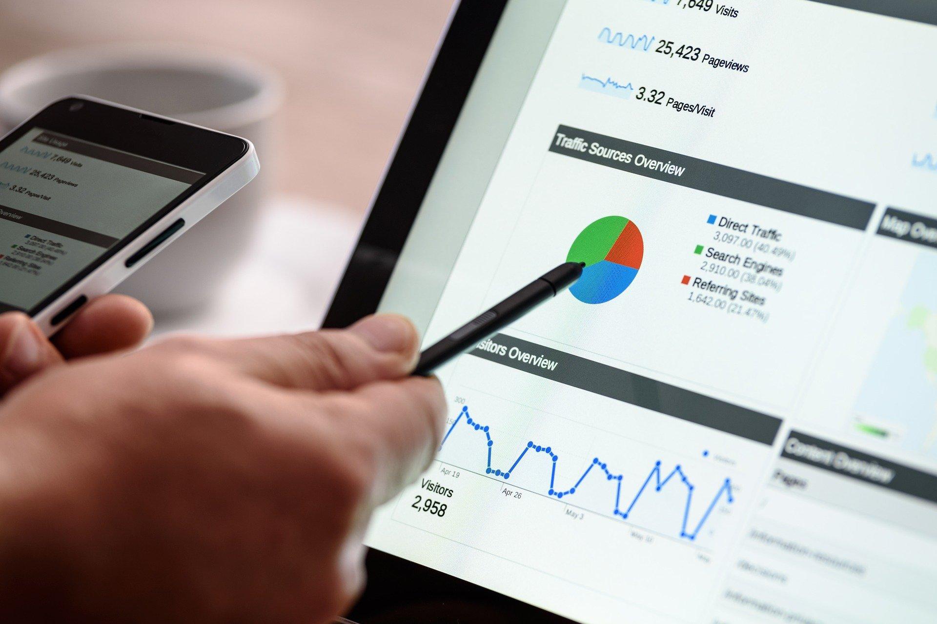 De bästa fördelarna med en spendanalys